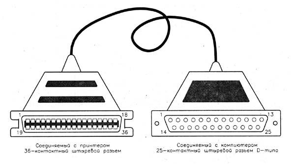 Рис. 3. Кабель для подключения принтера по интерфейсу LPT.  На рис. 4 приведена функциональная...