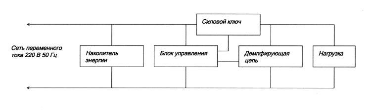 Блок-схема генератора мощных